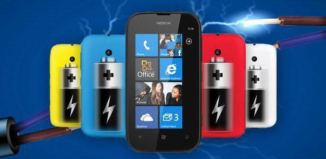 firmware Nokia Lumia 510