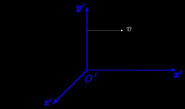 sistemi di forza inerziale non inerziale
