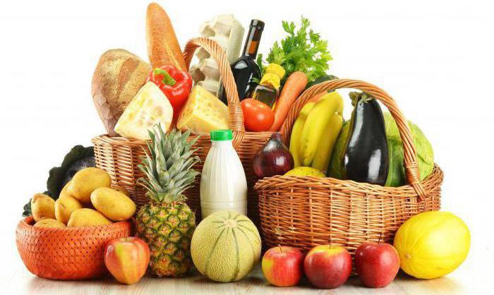 есенцијална хранива