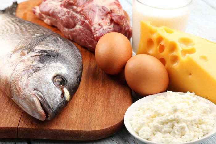 хранљивих састојака у храни
