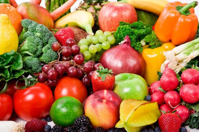 razvrstavanje hranjivih tvari