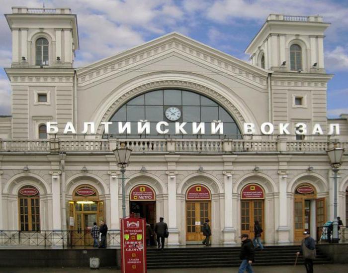 mjesta regionalne kulturne baštine