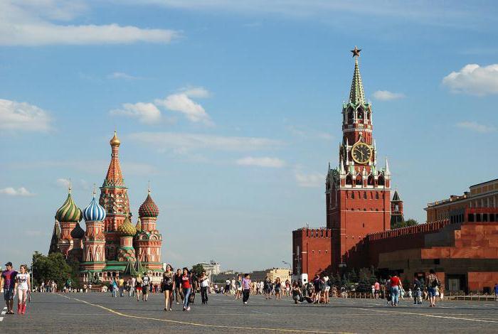 objekti kulturne baštine Ruske Federacije