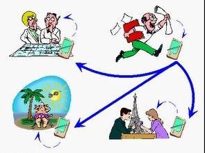promatranje kao metoda sociološkog istraživanja