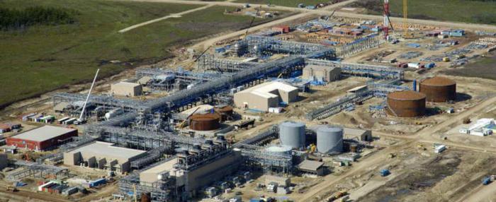 najveća naftna polja