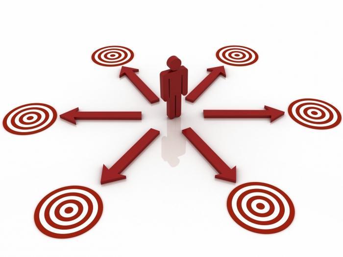caratteristiche delle forme organizzative e legali delle imprese