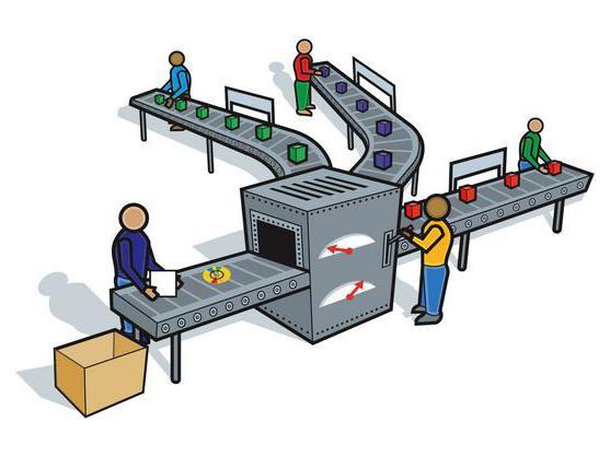 contabilità della propria produzione