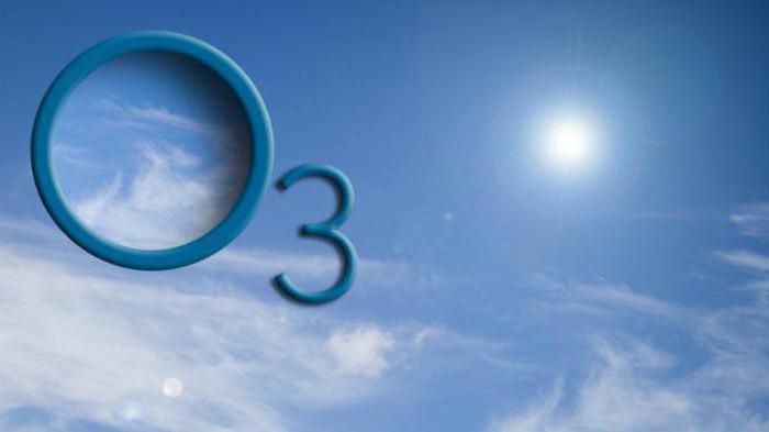 formula chimica dell'ozono