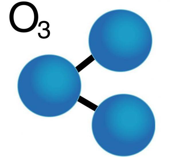 l'ozono è