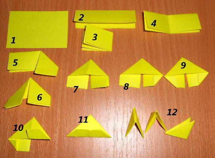 modul origami