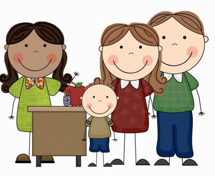 riunioni dei genitori nel dow in una forma non convenzionale