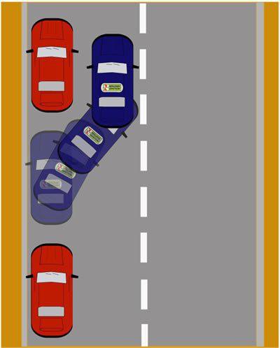 paralelno parkiranje obrnuto