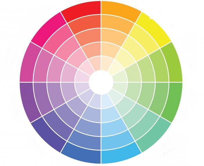 pastelne barve