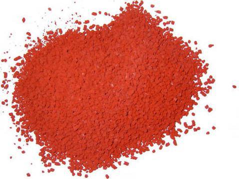formula fosforo ossido