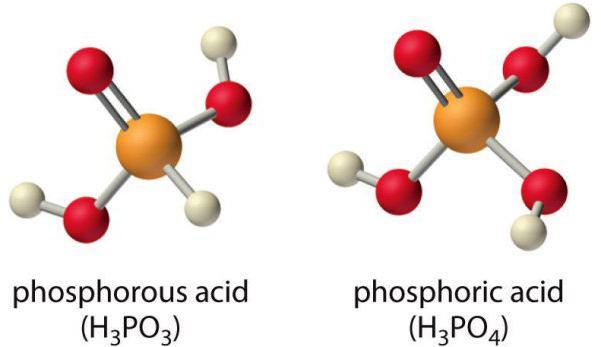 reazione di ossido di fosforo