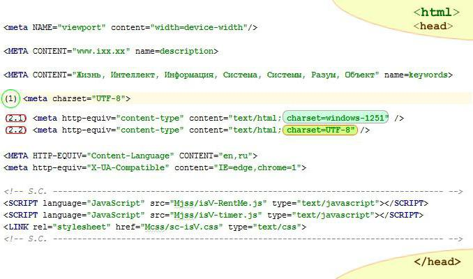 windowsv php windows 1251