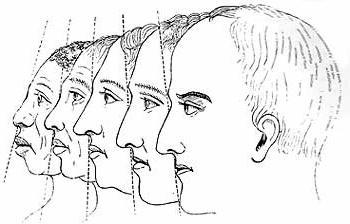 fiziognomija dubokih očiju