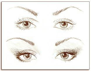 fiziognomija bliskih očiju