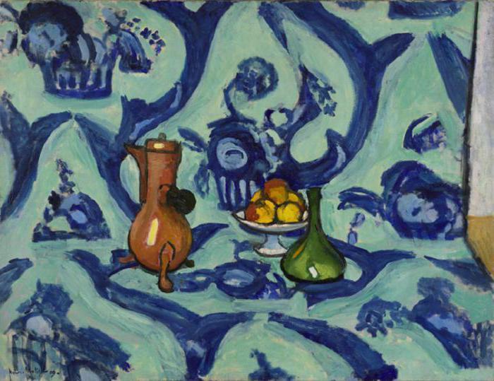 I dipinti di Matisse
