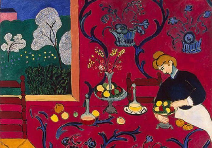 Dipinti di Matisse con titoli