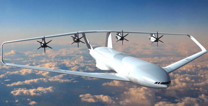 progetti futuri di aeromobili