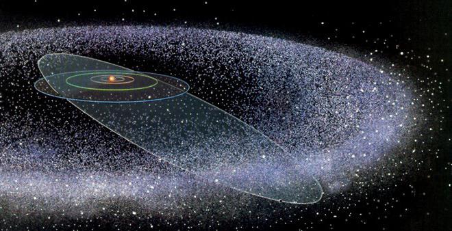 foto del sistema solare