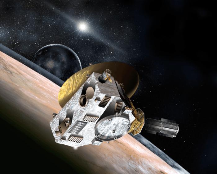 astronomia del pianeta