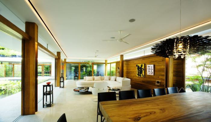 Casa privata, stanze di pianificazione