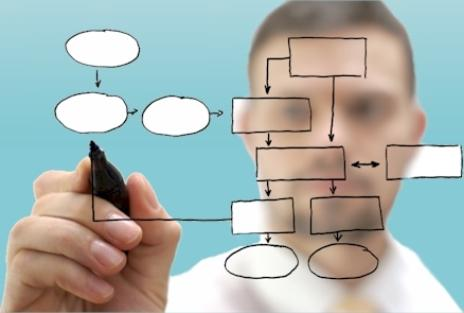 planiranje kao funkcija upravljanja
