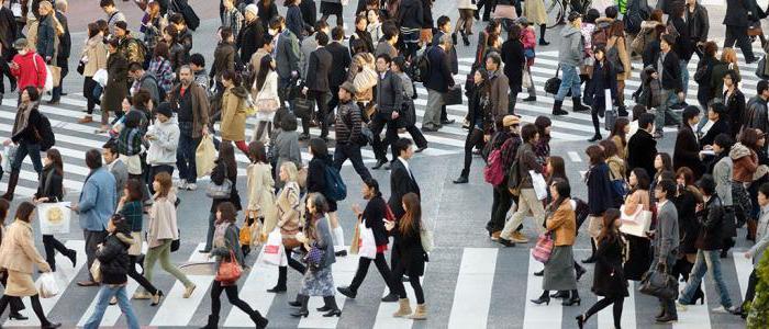 Uljanowsk populacja