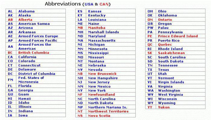 zip codice postale di traduzione