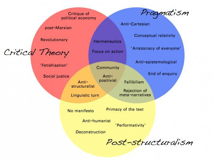 оно што је прагматичар
