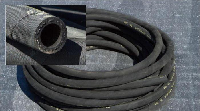tubi flessibili di pressione con rinforzo del filo