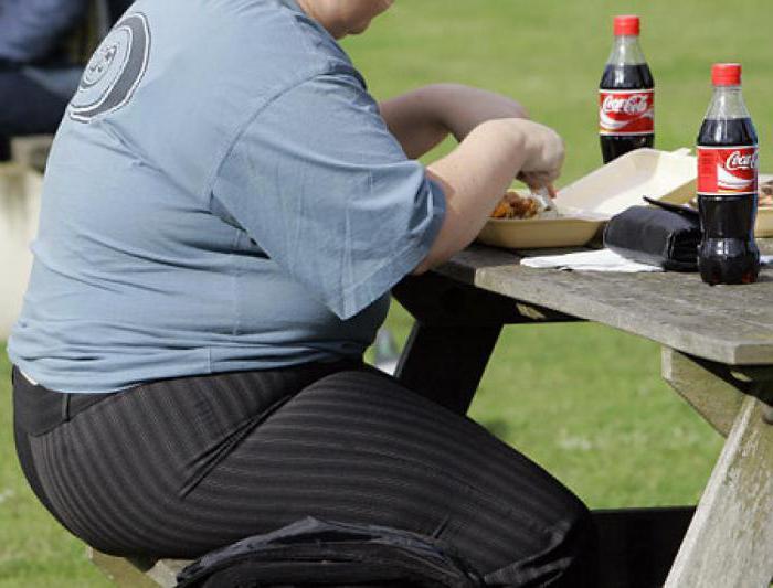 Il problema dell'obesità nel mondo