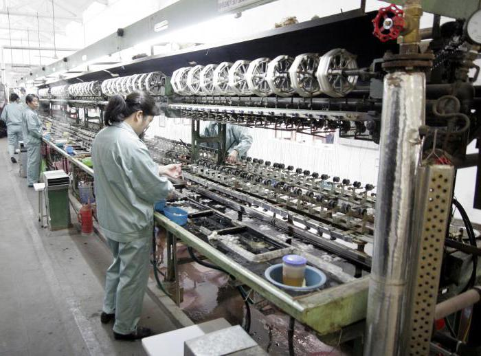 Lean Manufacturing: Podstawowe zasady