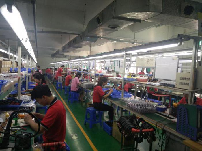 Zasady lean manufacturing