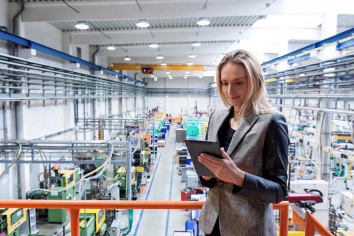 Zasada pull w lean manufacturing