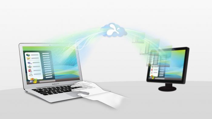 programma per accedere al computer remoto