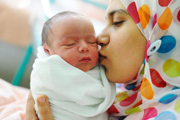 La poligamia nell'Islam governa