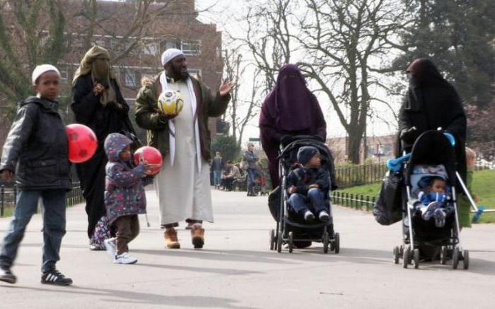 zakaj je poligamija dovoljena v islamu