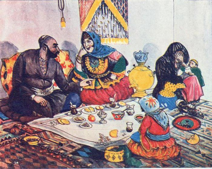 poligamija v islamu