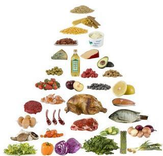 miza za beljakovinsko hrano