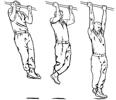 zatezanje mišića obrnutog zahvata