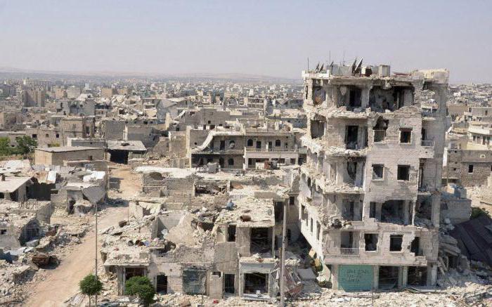 rakka syria