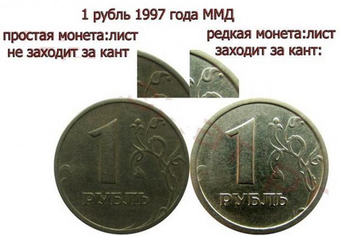 1 рубла 1997
