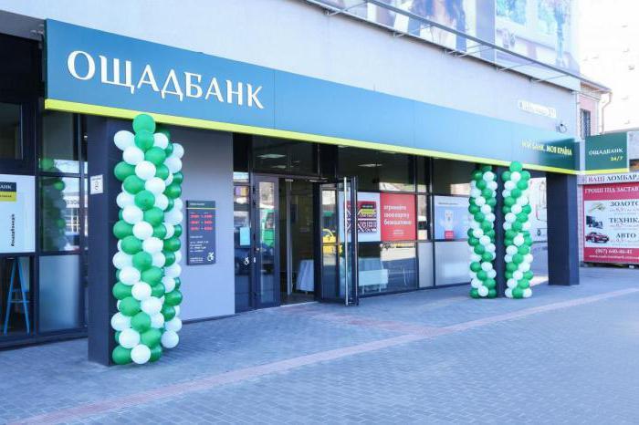 Private Bank Ukrajina