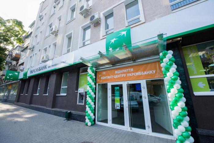 komercialne banke Ukrajine