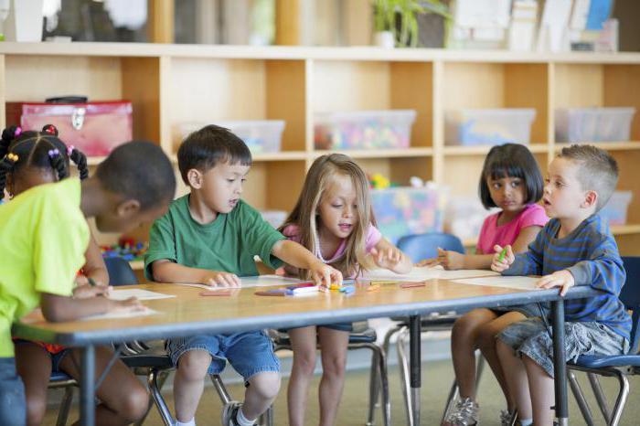 образовне методе подучавања