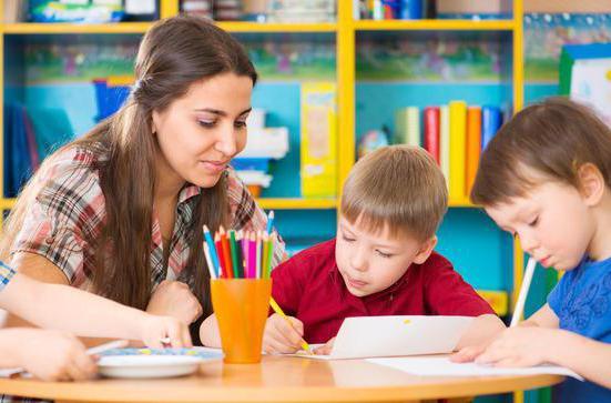 технике и методе подучавања