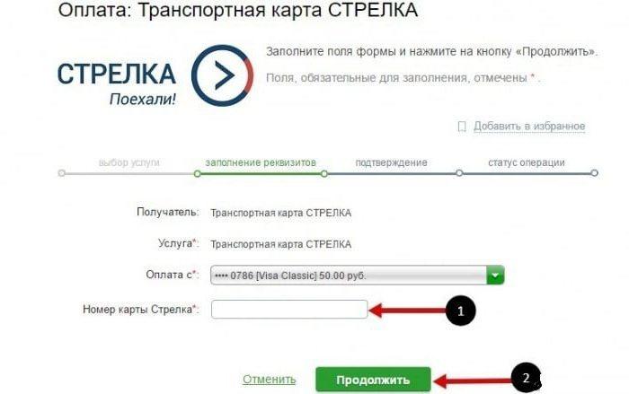 uzupełnianie kart przez Sberbank